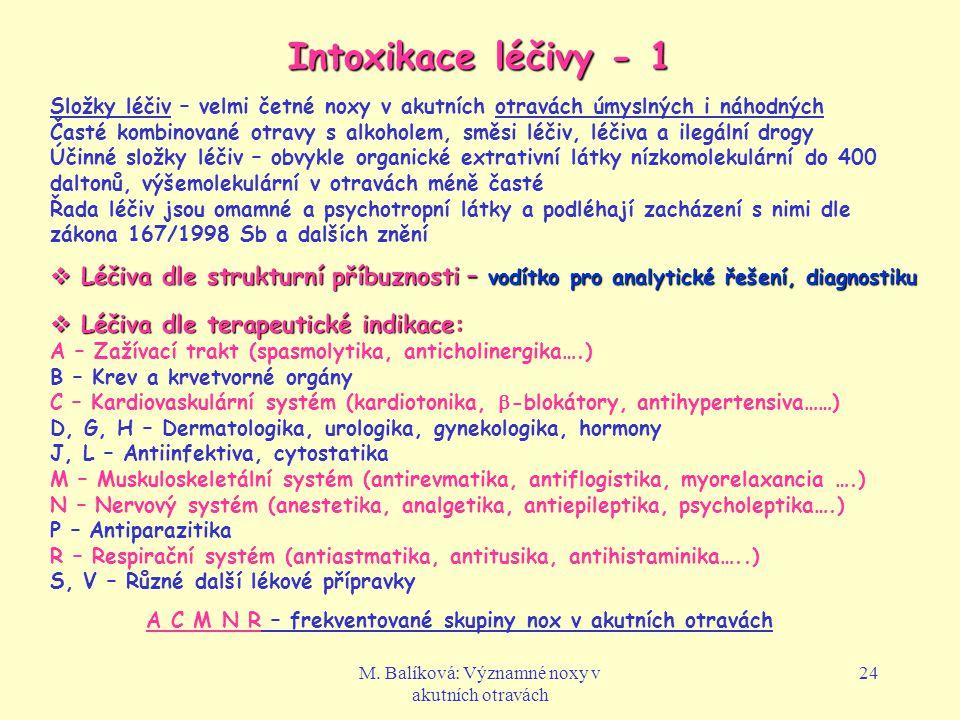 M. Balíková: Významné noxy v akutních otravách 24 Intoxikace léčivy - 1 Složky léčiv – velmi četné noxy v akutních otravách úmyslných i náhodných Čast