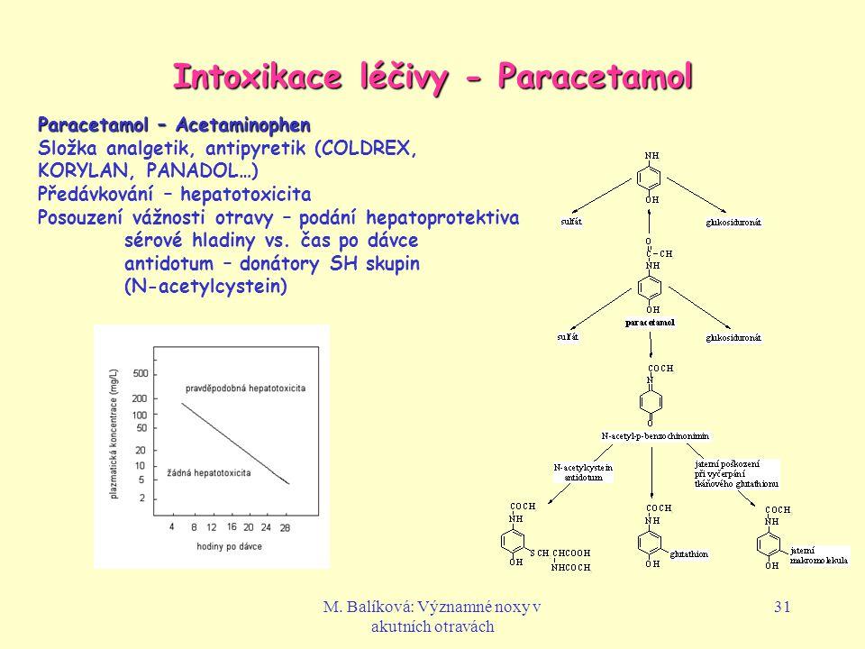 M. Balíková: Významné noxy v akutních otravách 31 Intoxikace léčivy - Paracetamol Paracetamol – Acetaminophen Složka analgetik, antipyretik (COLDREX,