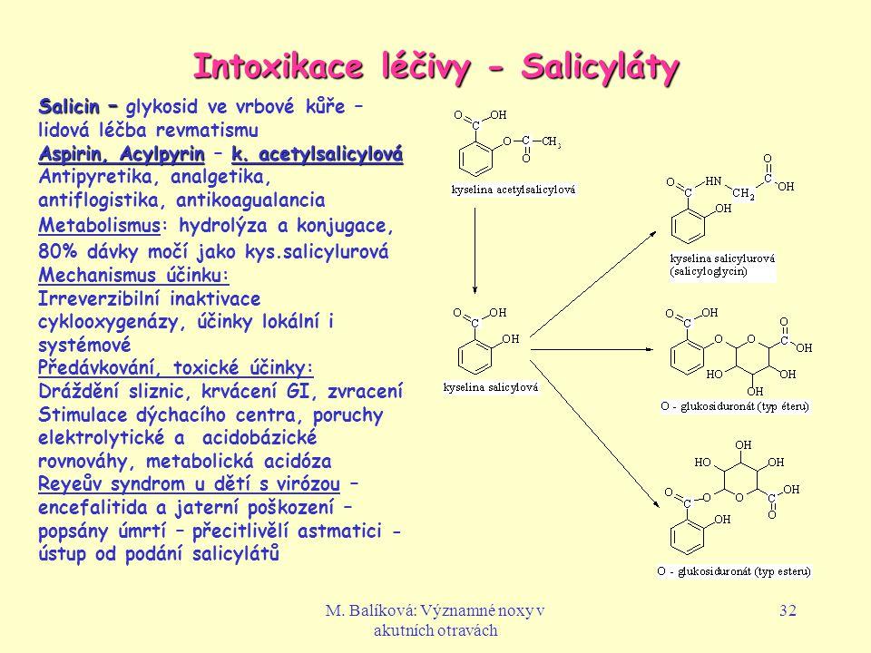 M. Balíková: Významné noxy v akutních otravách 32 Intoxikace léčivy - Salicyláty Salicin – Salicin – glykosid ve vrbové kůře – lidová léčba revmatismu
