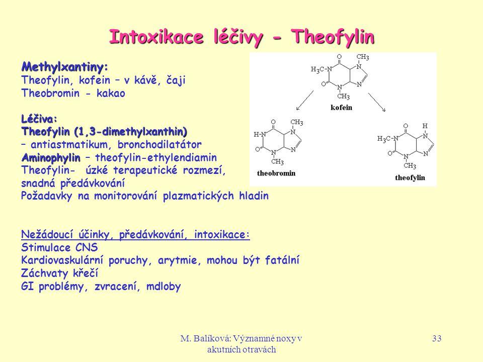 M. Balíková: Významné noxy v akutních otravách 33 Intoxikace léčivy - Theofylin Methylxantiny: Theofylin, kofein – v kávě, čaji Theobromin - kakaoLéči