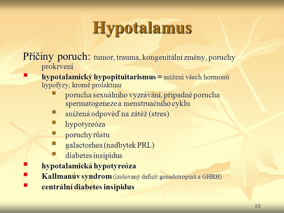 10 Hypotalamus Příčiny poruch: tumor, trauma, kongenitální změny, poruchy prokrvení  hypotalamický hypopituitarismus = snížení všech hormonů hypofýzy