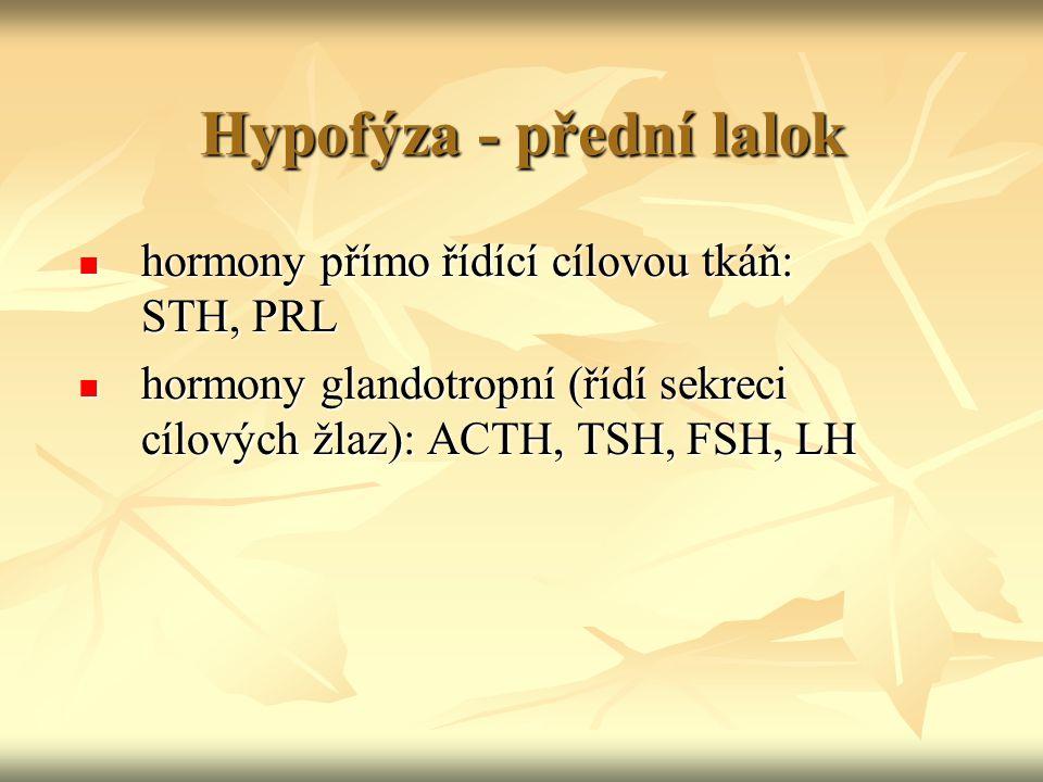 Hypofýza - přední lalok hormony přímo řídící cílovou tkáň: STH, PRL hormony přímo řídící cílovou tkáň: STH, PRL hormony glandotropní (řídí sekreci cíl