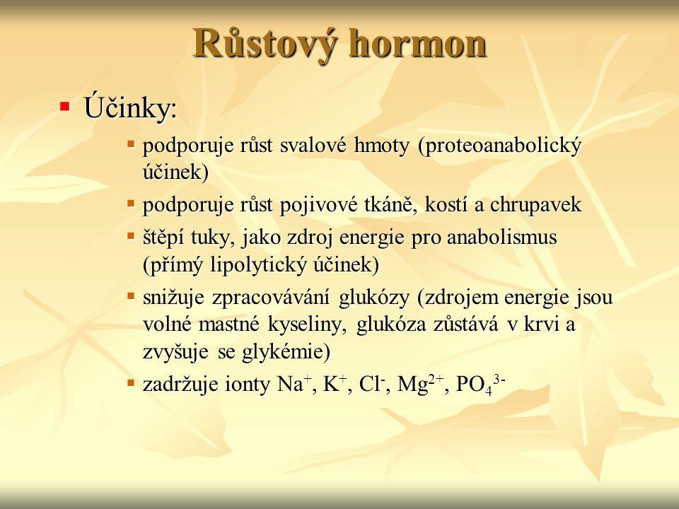 Růstový hormon  Účinky:  podporuje růst svalové hmoty (proteoanabolický účinek)  podporuje růst pojivové tkáně, kostí a chrupavek  štěpí tuky, jak