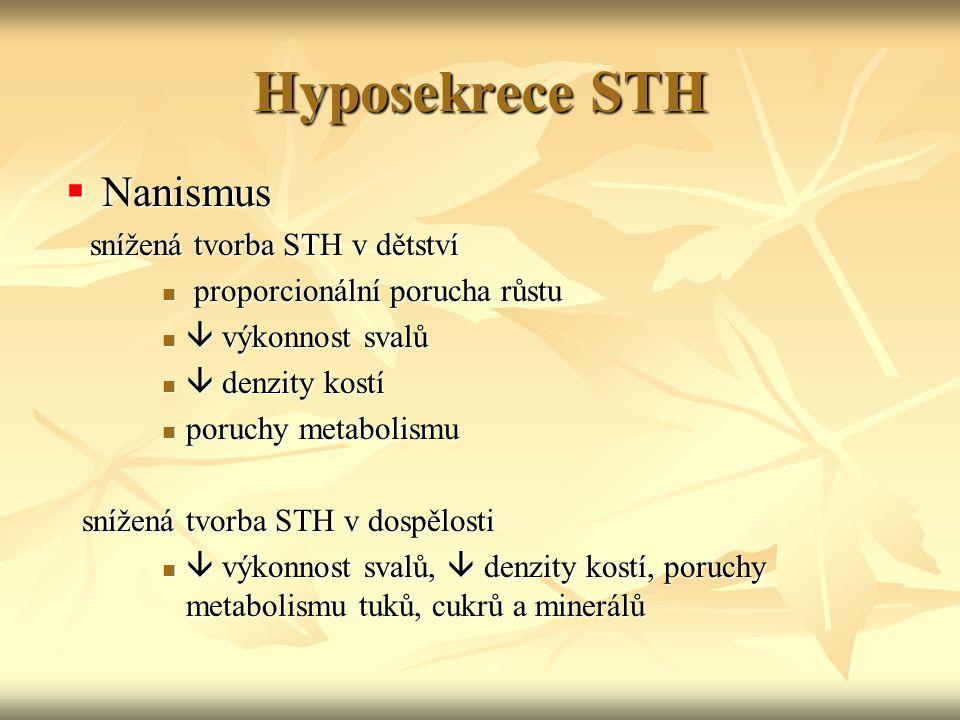 Hyposekrece STH  Nanismus snížená tvorba STH v dětství snížená tvorba STH v dětství proporcionální porucha růstu proporcionální porucha růstu  výkon