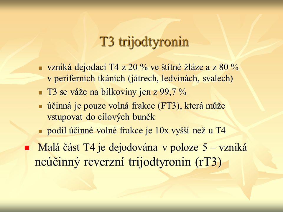 T3 trijodtyronin vzniká dejodací T4 z 20 % ve štítné žláze a z 80 % v periferních tkáních (játrech, ledvinách, svalech) vzniká dejodací T4 z 20 % ve š