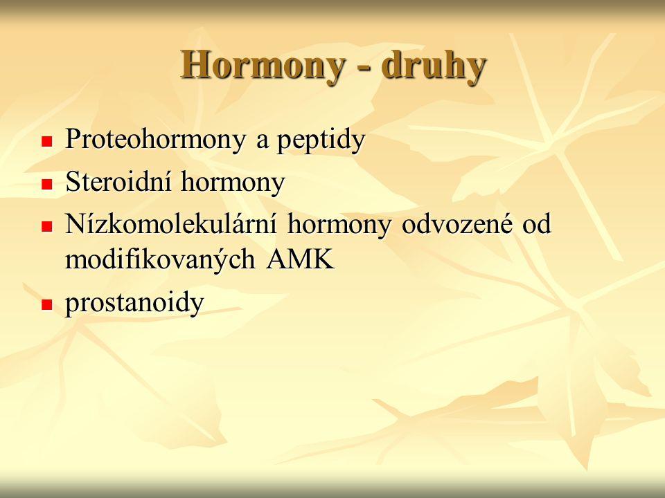 Hormony - druhy Proteohormony a peptidy Proteohormony a peptidy Steroidní hormony Steroidní hormony Nízkomolekulární hormony odvozené od modifikovanýc