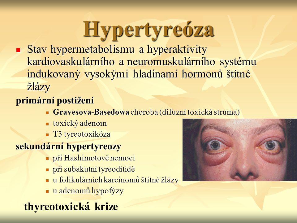 Hypertyreóza Stav hypermetabolismu a hyperaktivity kardiovaskulárního a neuromuskulárního systému indukovaný vysokými hladinami hormonů štítné žlázy S