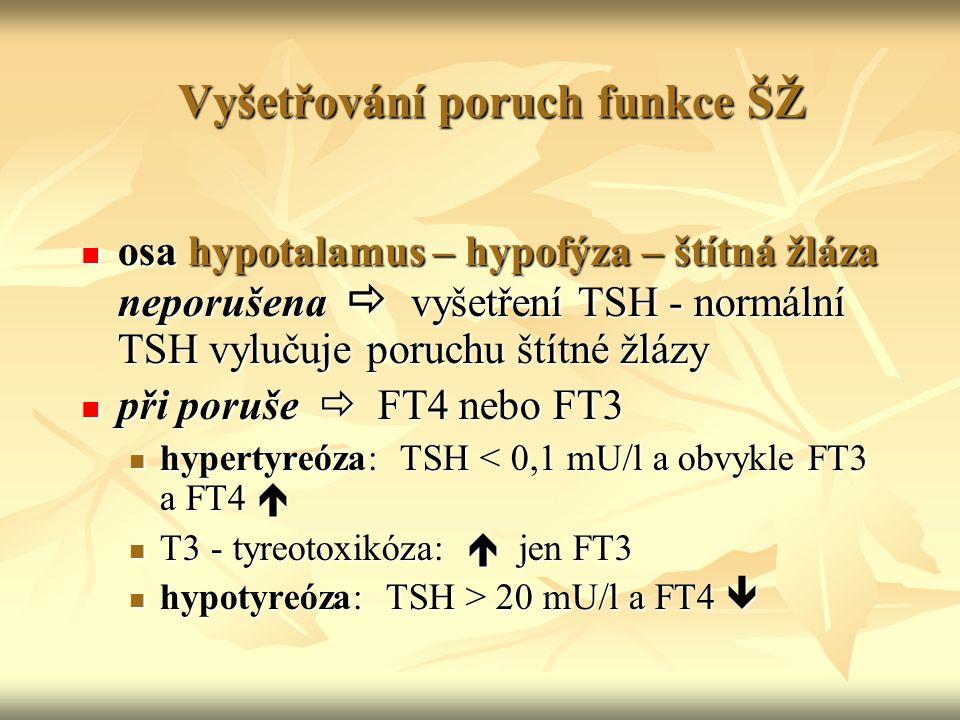 Vyšetřování poruch funkce ŠŽ osa hypotalamus – hypofýza – štítná žláza neporušena  vyšetření TSH - normální TSH vylučuje poruchu štítné žlázy osa hyp