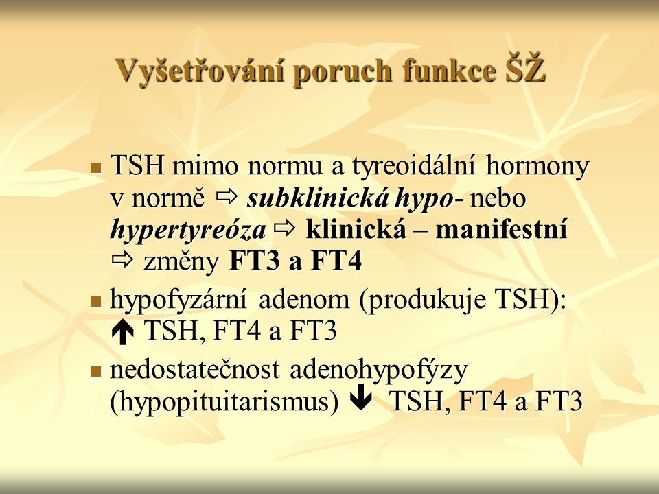 Vyšetřování poruch funkce ŠŽ TSH mimo normu a tyreoidální hormony v normě  subklinická hypo- nebo hypertyreóza  klinická – manifestní  změny FT3 a