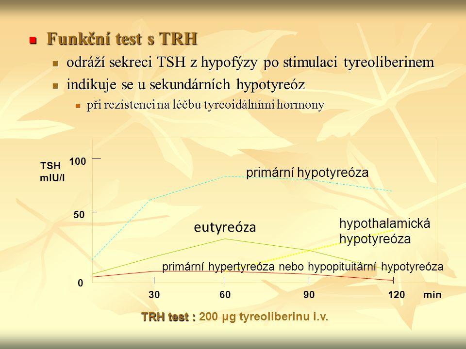 Funkční test s TRH Funkční test s TRH odráží sekreci TSH z hypofýzy po stimulaci tyreoliberinem odráží sekreci TSH z hypofýzy po stimulaci tyreoliberi