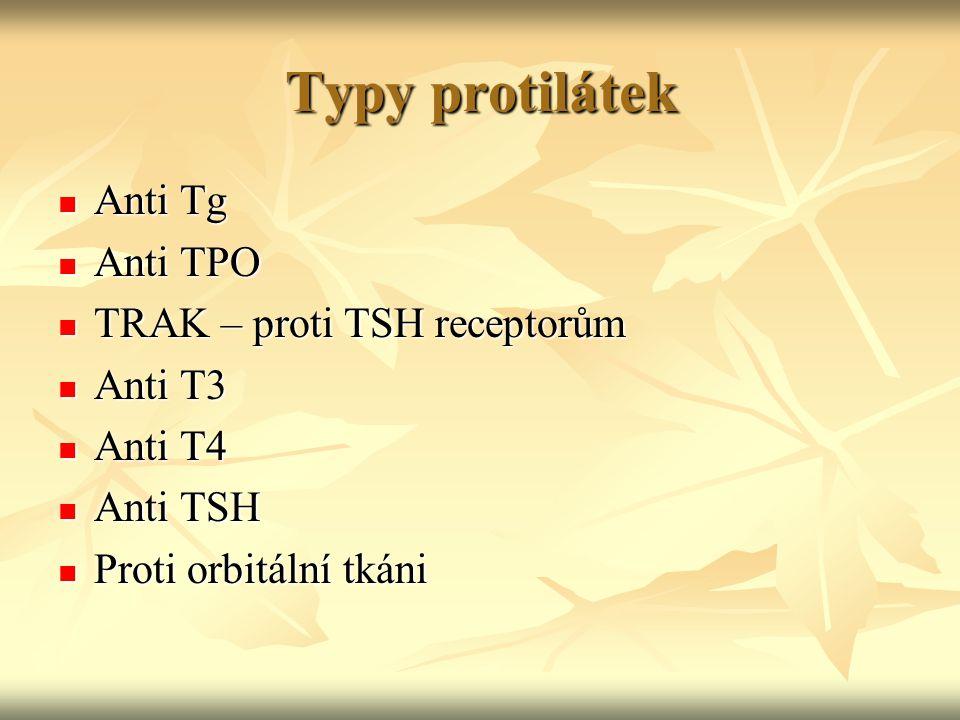 Typy protilátek Anti Tg Anti Tg Anti TPO Anti TPO TRAK – proti TSH receptorům TRAK – proti TSH receptorům Anti T3 Anti T3 Anti T4 Anti T4 Anti TSH Ant