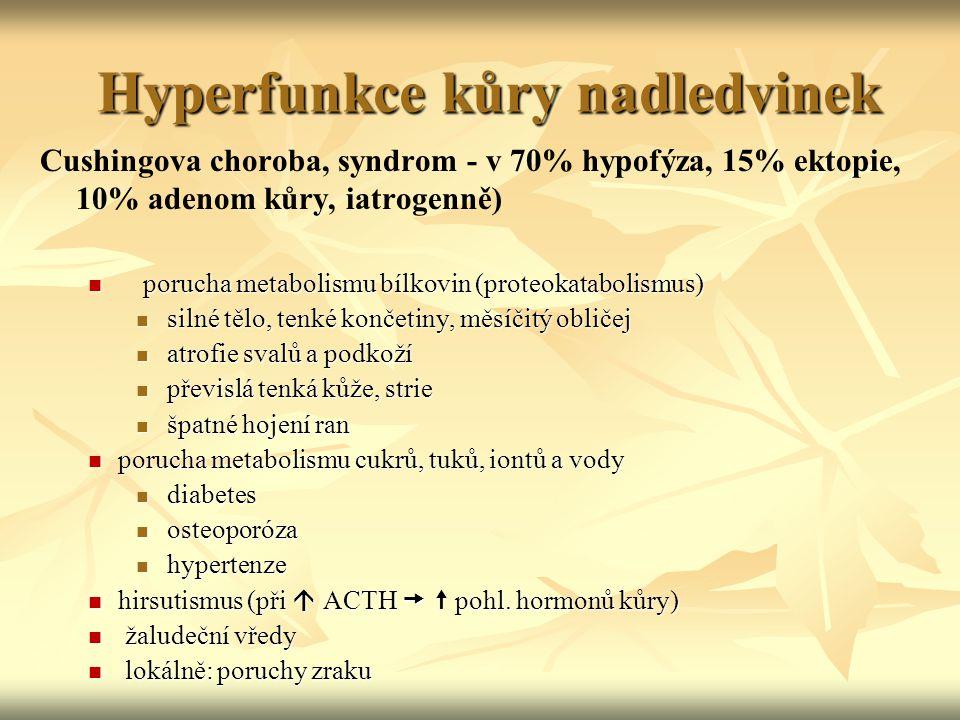 Hyperfunkce kůry nadledvinek Cushingova choroba, syndrom - v 70% hypofýza, 15% ektopie, 10% adenom kůry, iatrogenně) porucha metabolismu bílkovin (pro