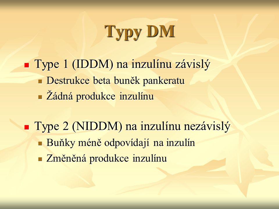 Typy DM Type 1 (IDDM) na inzulínu závislý Type 1 (IDDM) na inzulínu závislý Destrukce beta buněk pankeratu Destrukce beta buněk pankeratu Žádná produk
