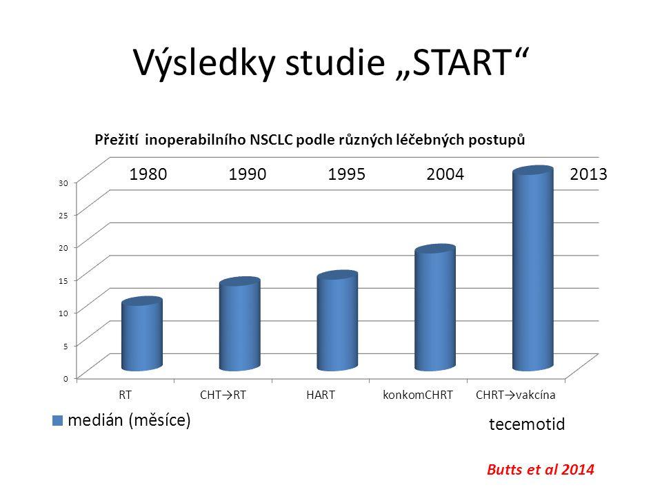 """Výsledky studie """"START"""" Butts et al 2014"""