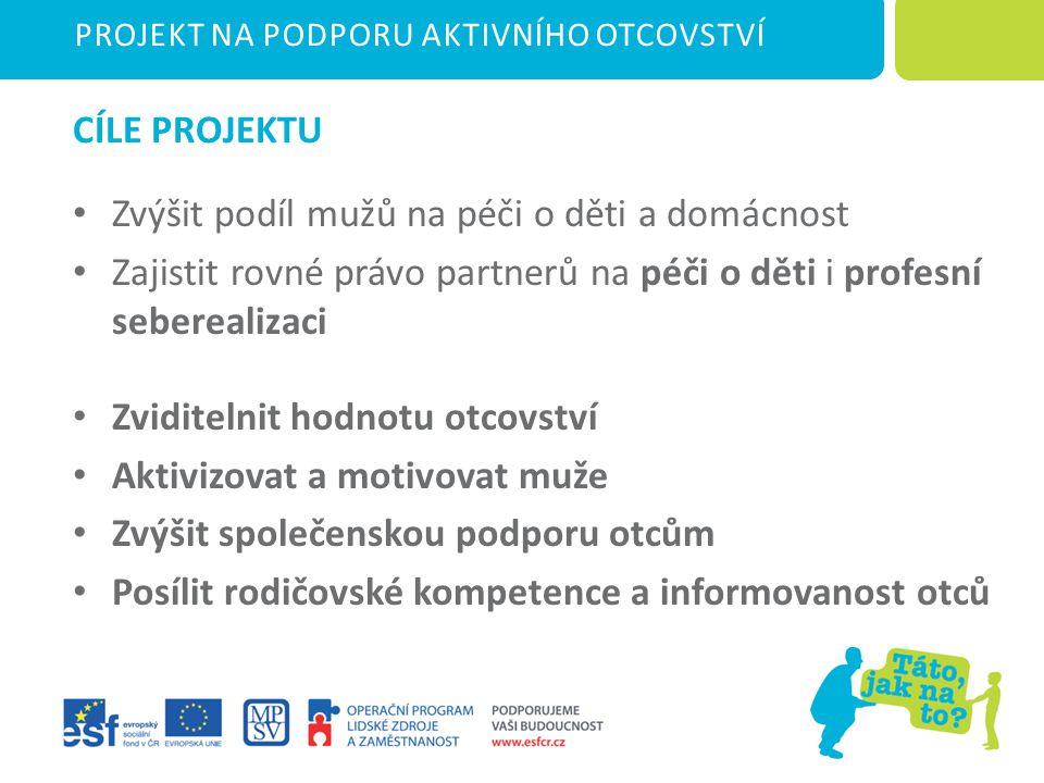 PROJEKT NA PODPORU AKTIVNÍHO OTCOVSTVÍ Pojetí a cíle kampaně Představení webu Martin Jára, LOM
