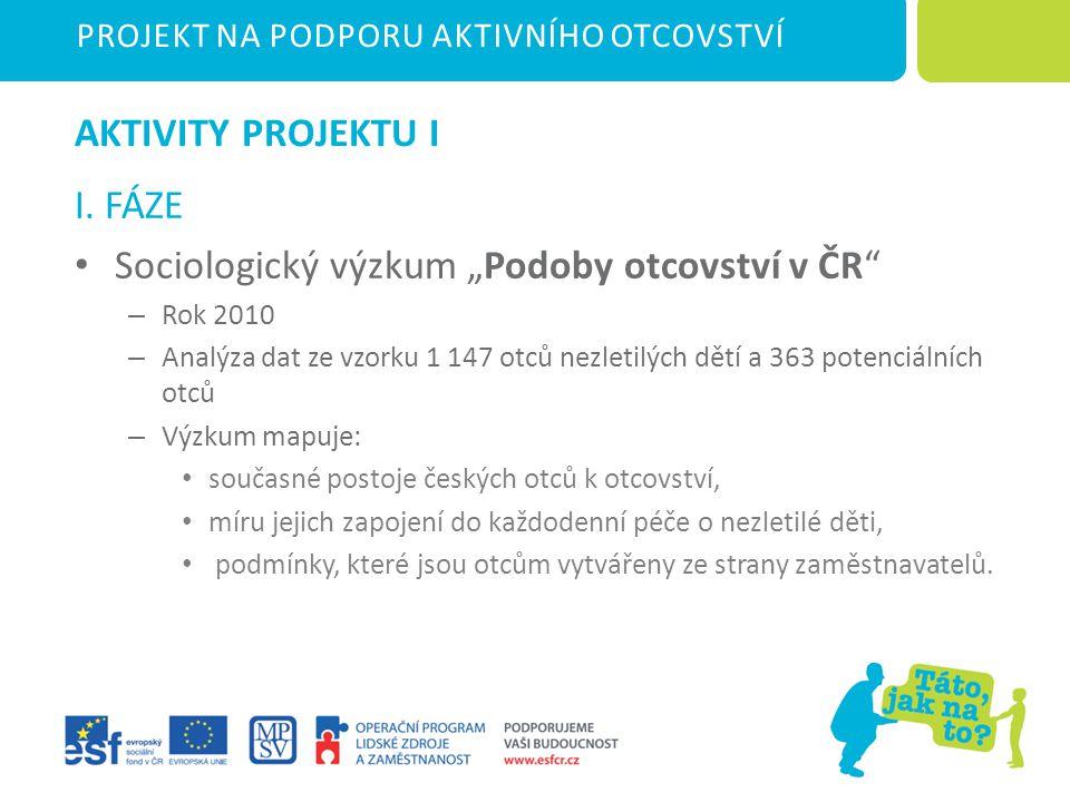 PROJEKT NA PODPORU AKTIVNÍHO OTCOVSTVÍ AKTIVITY PROJEKTU II II.