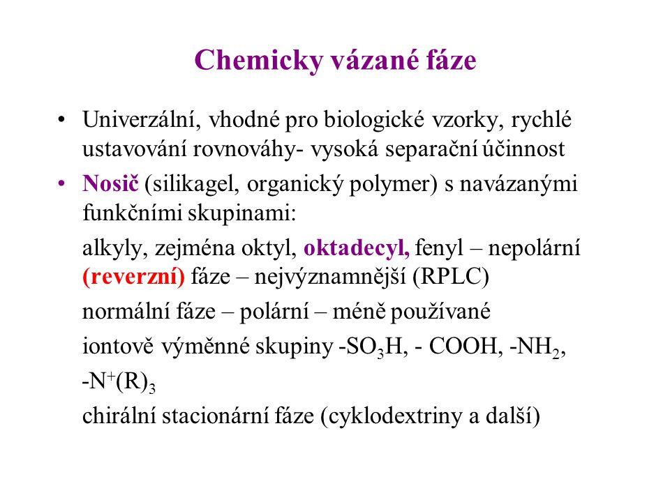Chemicky vázané fáze Univerzální, vhodné pro biologické vzorky, rychlé ustavování rovnováhy- vysoká separační účinnost Nosič (silikagel, organický pol