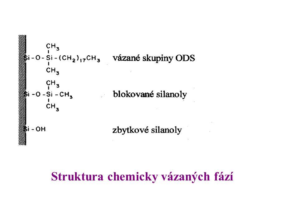 Struktura chemicky vázaných fází