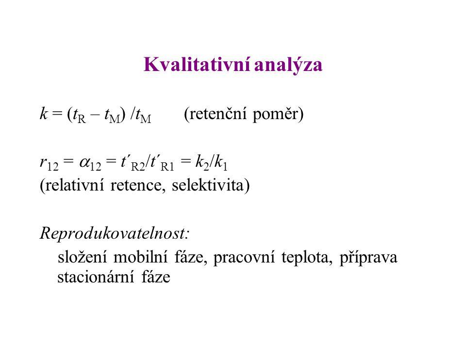 Kvalitativní analýza k = (t R – t M ) /t M (retenční poměr) r 12 =  12 = t´ R2 /t´ R1 = k 2 /k 1 (relativní retence, selektivita) Reprodukovatelnost: