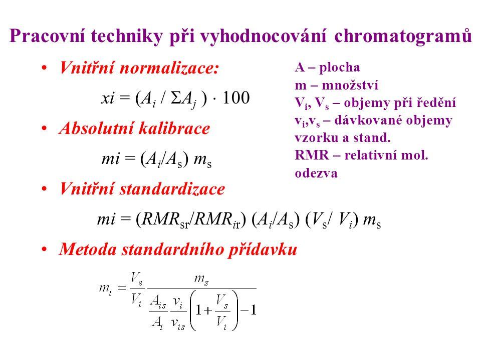 Pracovní techniky při vyhodnocování chromatogramů Vnitřní normalizace: xi = (A i /  A j )  100 Absolutní kalibrace mi = (A i /A s ) m s Vnitřní stan
