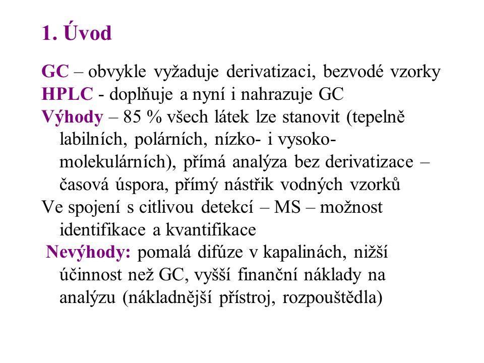 HPLC analýza extraktu houby Psilocybe bohemica Šebek s UV a elektrochemickou detekcí (R.Kysilka a spol., J.Chromatogr.