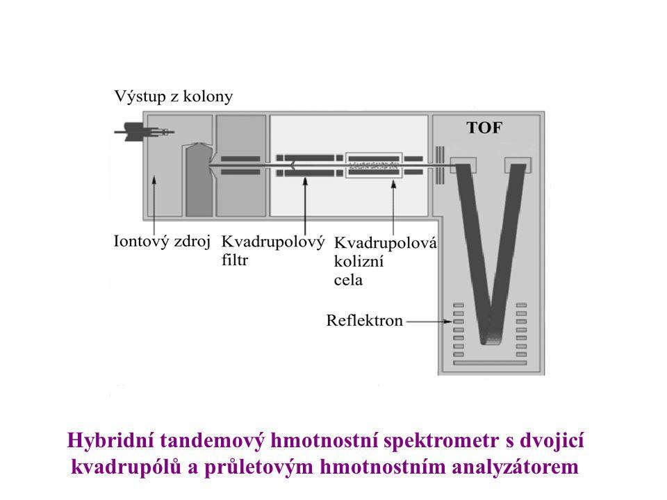 Hybridní tandemový hmotnostní spektrometr s dvojicí kvadrupólů a průletovým hmotnostním analyzátorem