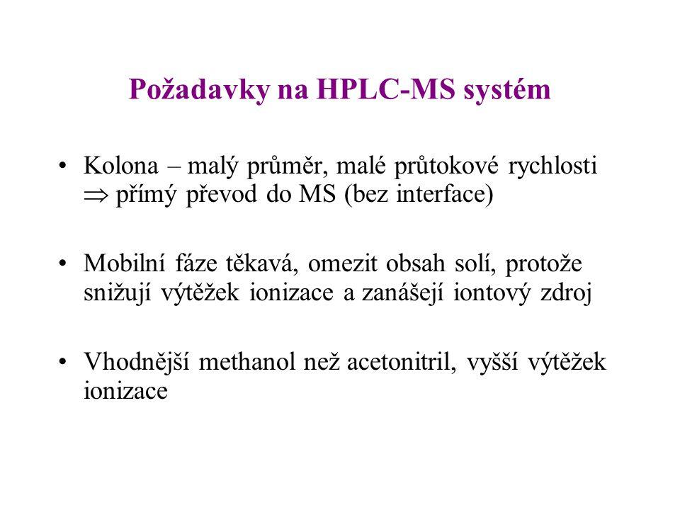 Požadavky na HPLC-MS systém Kolona – malý průměr, malé průtokové rychlosti  přímý převod do MS (bez interface) Mobilní fáze těkavá, omezit obsah solí
