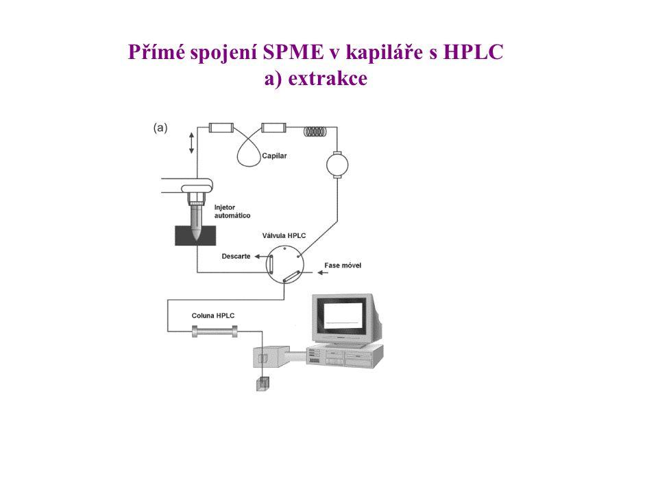 Přímé spojení SPME v kapiláře s HPLC a) extrakce