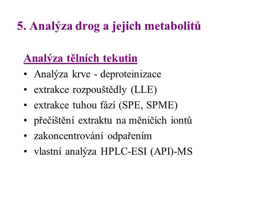 5. Analýza drog a jejich metabolitů Analýza tělních tekutin Analýza krve - deproteinizace extrakce rozpouštědly (LLE) extrakce tuhou fází (SPE, SPME)