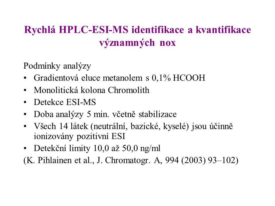 Rychlá HPLC-ESI-MS identifikace a kvantifikace významných nox Podmínky analýzy Gradientová eluce metanolem s 0,1% HCOOH Monolitická kolona Chromolith
