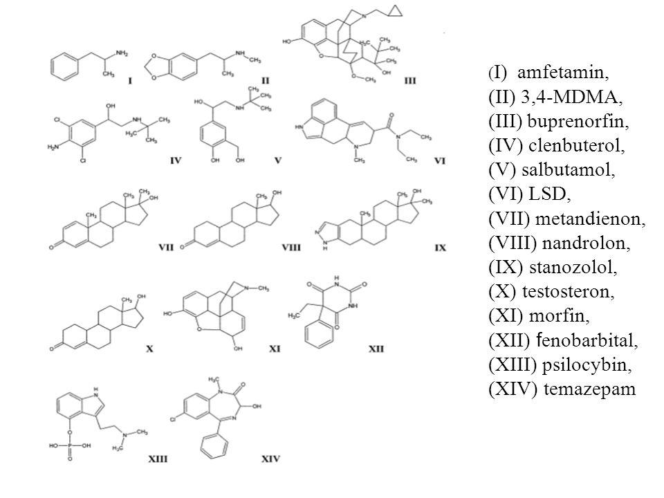 ( I) amfetamin, (II) 3,4-MDMA, (III) buprenorfin, (IV) clenbuterol, (V) salbutamol, (VI) LSD, (VII) metandienon, (VIII) nandrolon, (IX) stanozolol, (X