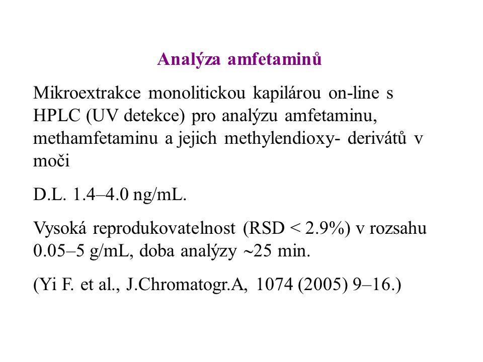 Analýza amfetaminů Mikroextrakce monolitickou kapilárou on-line s HPLC (UV detekce) pro analýzu amfetaminu, methamfetaminu a jejich methylendioxy- der