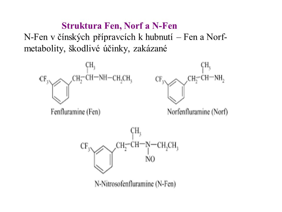 Struktura Fen, Norf a N-Fen N-Fen v čínských přípravcích k hubnutí – Fen a Norf- metabolity, škodlivé účinky, zakázané