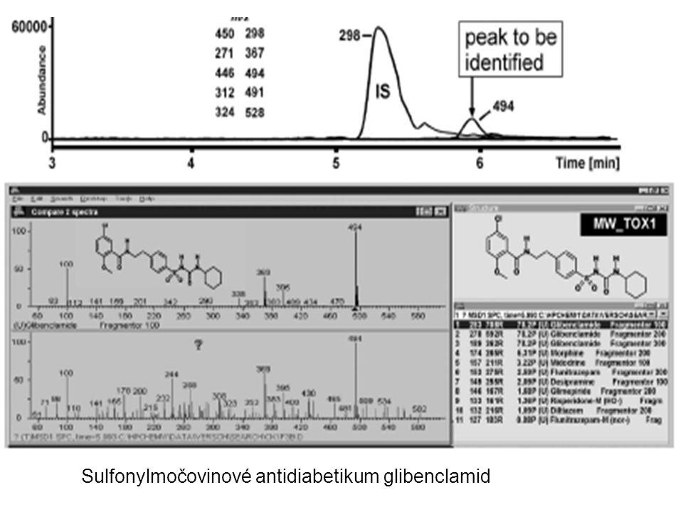 Sulfonylmočovinové antidiabetikum glibenclamid