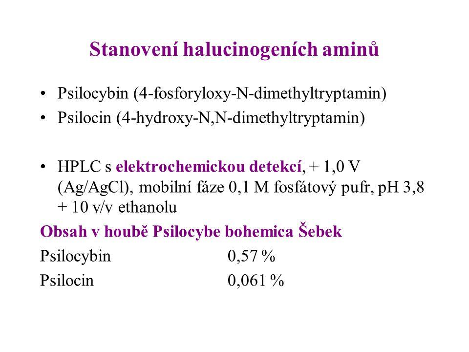Stanovení halucinogeních aminů Psilocybin (4-fosforyloxy-N-dimethyltryptamin) Psilocin (4-hydroxy-N,N-dimethyltryptamin) HPLC s elektrochemickou detek