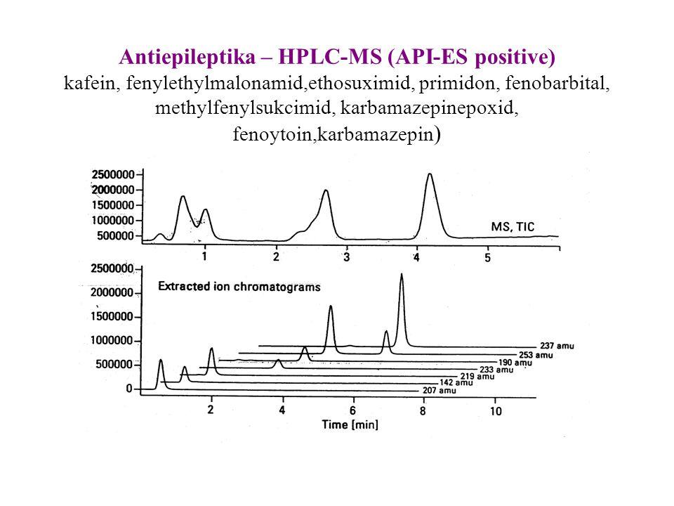 Antiepileptika – HPLC-MS (API-ES positive) kafein, fenylethylmalonamid,ethosuximid, primidon, fenobarbital, methylfenylsukcimid, karbamazepinepoxid, f
