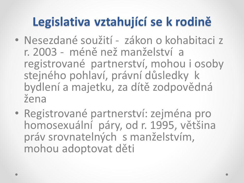 Legislativa vztahující se k rodině Nesezdané soužití - zákon o kohabitaci z r. 2003 - méně než manželství a registrované partnerství, mohou i osoby st