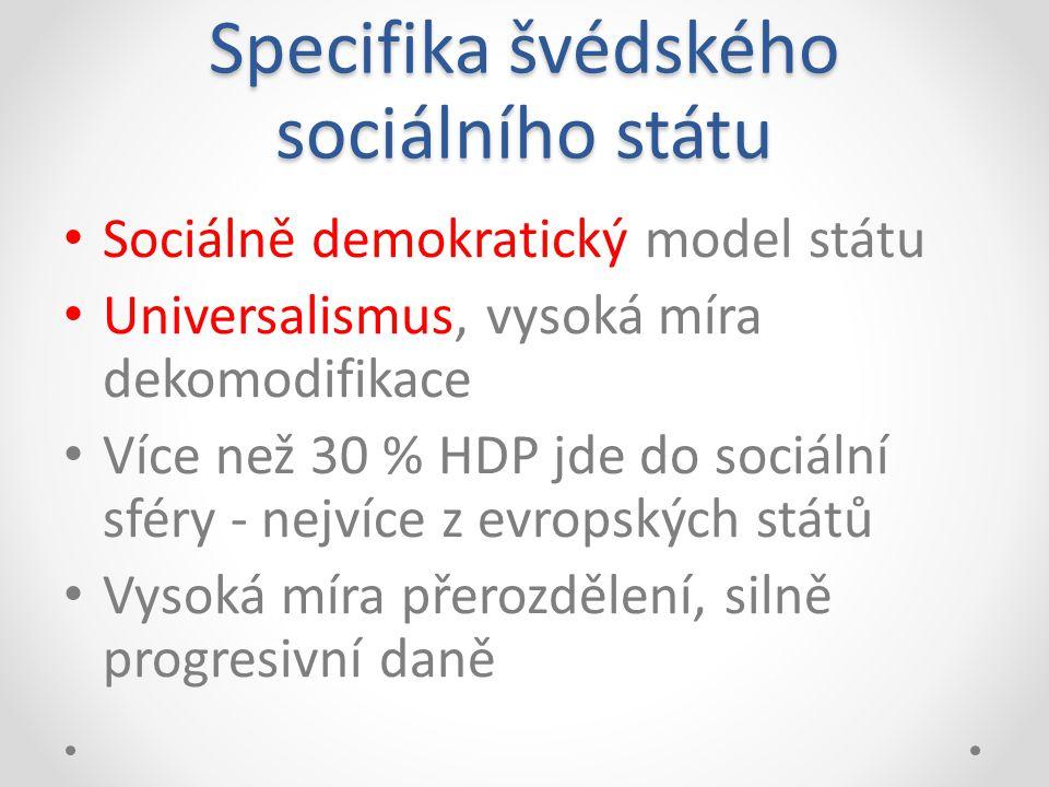 Specifika švédského sociálního státu Sociálně demokratický model státu Universalismus, vysoká míra dekomodifikace Více než 30 % HDP jde do sociální sf