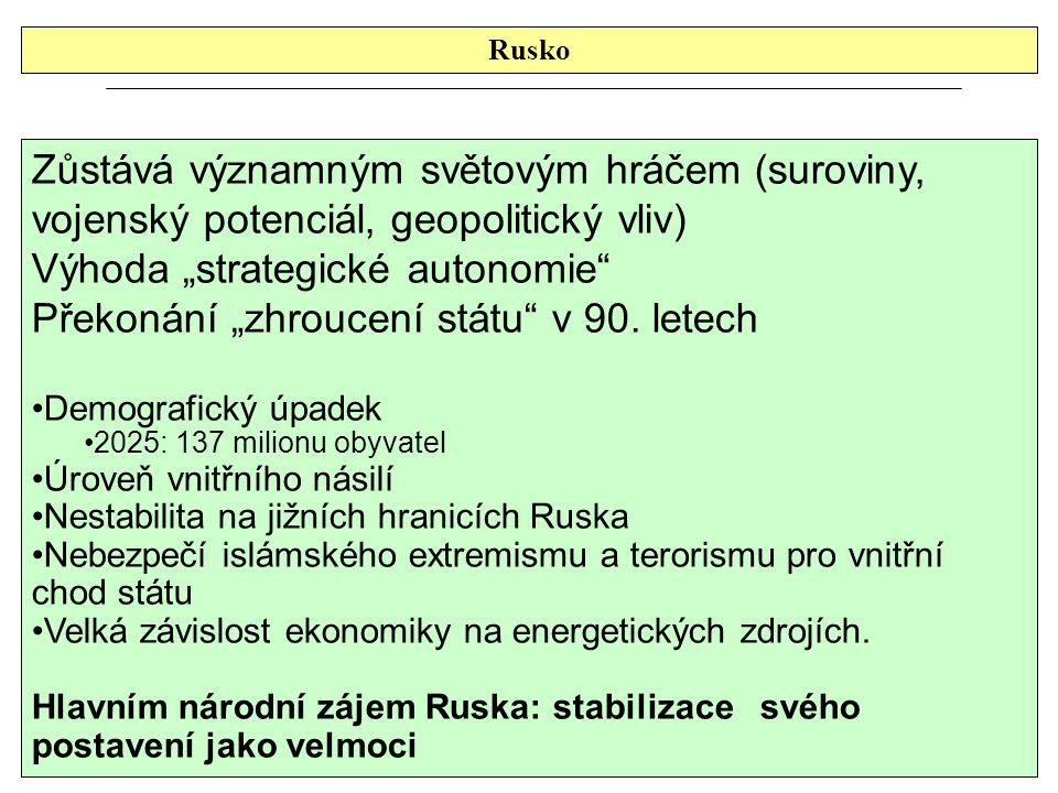 """Rusko Zůstává významným světovým hráčem (suroviny, vojenský potenciál, geopolitický vliv) Výhoda """"strategické autonomie Překonání """"zhroucení státu v 90."""