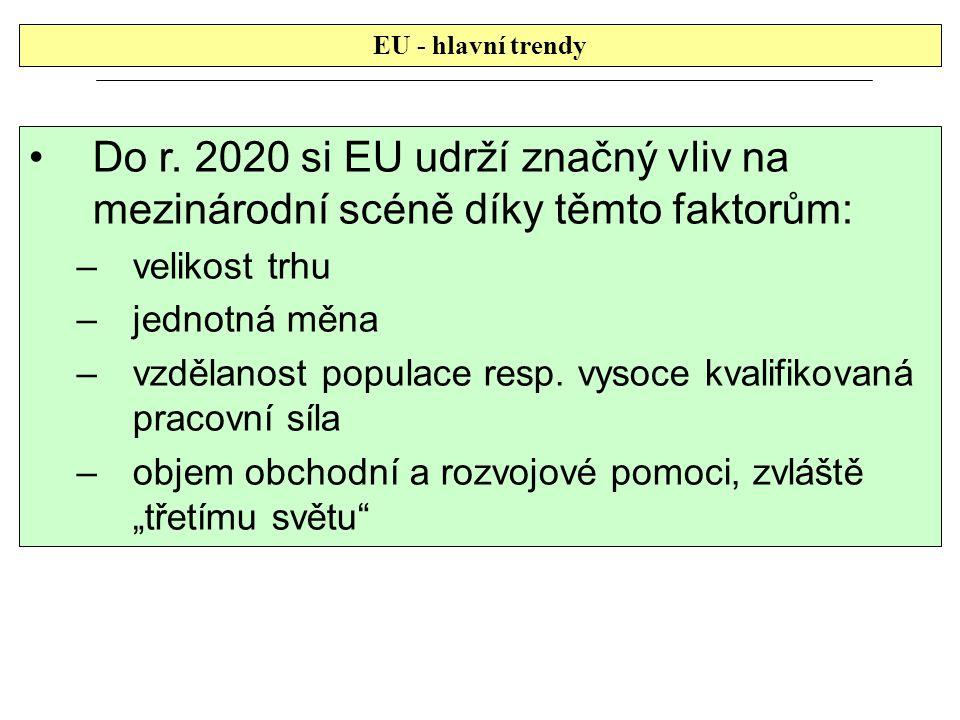 EU - hlavní trendy Do r. 2020 si EU udrží značný vliv na mezinárodní scéně díky těmto faktorům: –velikost trhu –jednotná měna –vzdělanost populace res