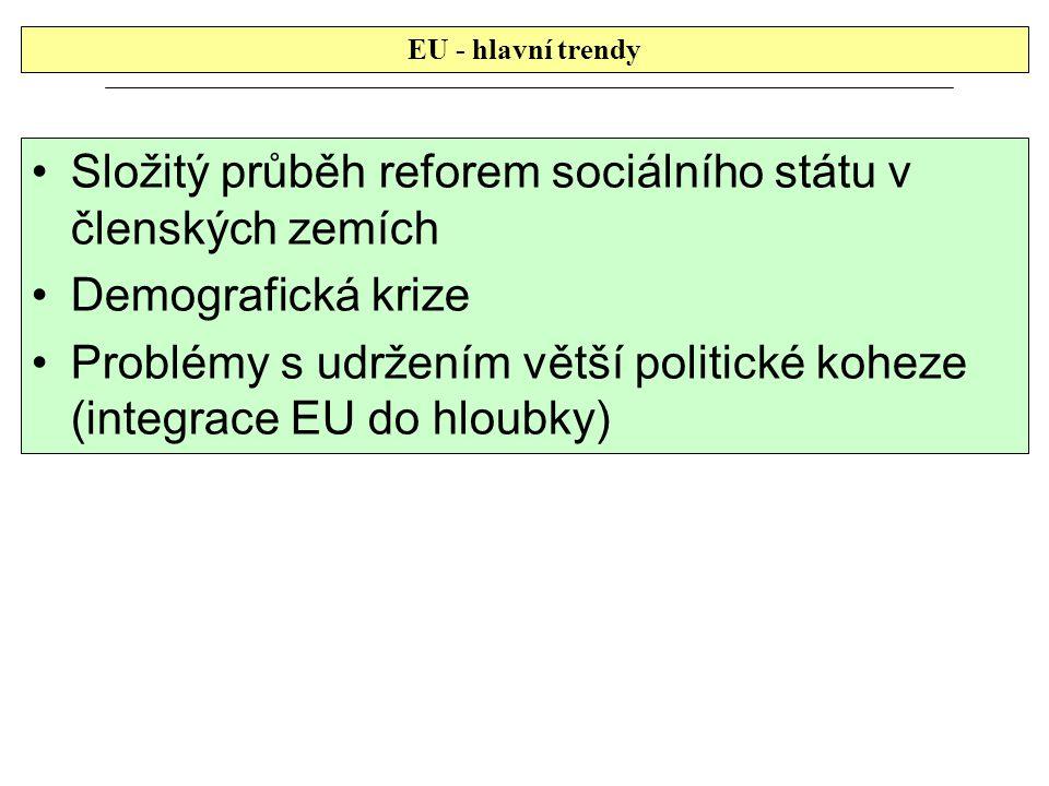 EU - hlavní trendy Složitý průběh reforem sociálního státu v členských zemích Demografická krize Problémy s udržením větší politické koheze (integrace EU do hloubky)