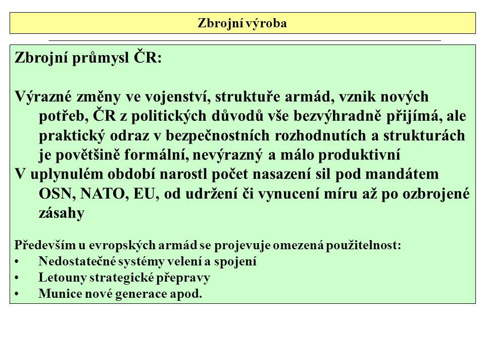 Zbrojní výroba Zbrojní průmysl ČR: Výrazné změny ve vojenství, struktuře armád, vznik nových potřeb, ČR z politických důvodů vše bezvýhradně přijímá,