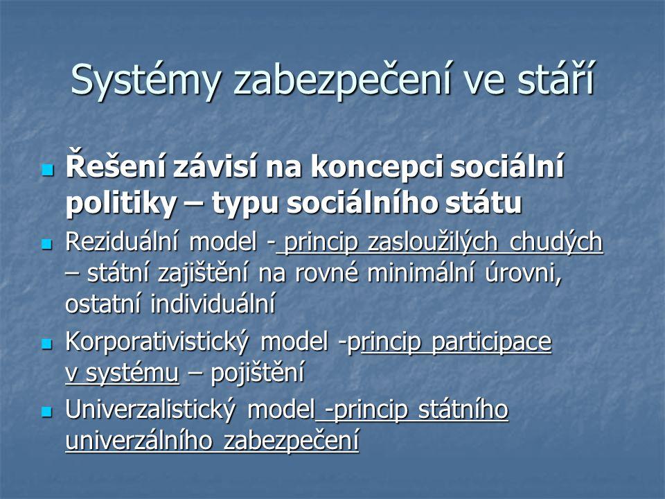 Systémy zabezpečení ve stáří Řešení závisí na koncepci sociální politiky – typu sociálního státu Řešení závisí na koncepci sociální politiky – typu so