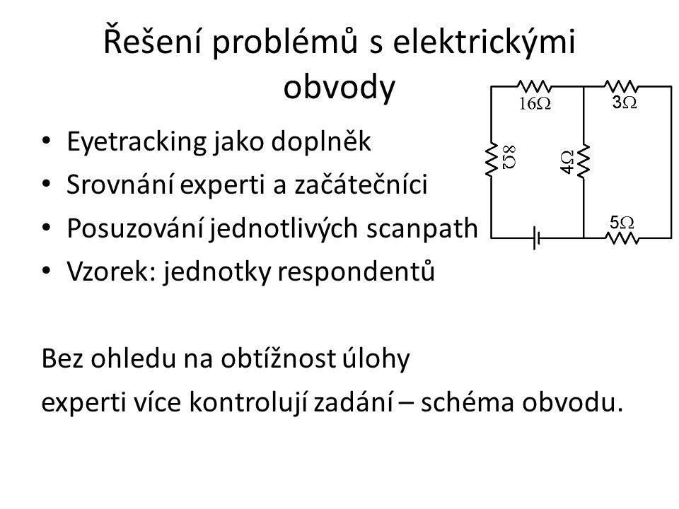 Řešení problémů s elektrickými obvody Eyetracking jako doplněk Srovnání experti a začátečníci Posuzování jednotlivých scanpath Vzorek: jednotky respondentů Bez ohledu na obtížnost úlohy experti více kontrolují zadání – schéma obvodu.