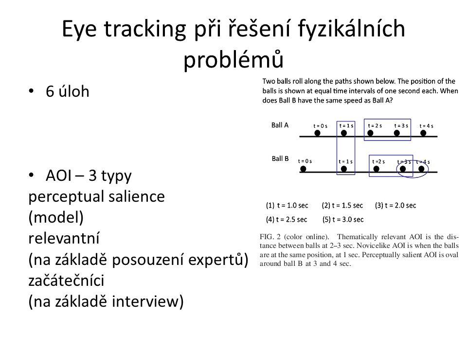 Eye tracking při řešení fyzikálních problémů 6 úloh AOI – 3 typy perceptual salience (model) relevantní (na základě posouzení expertů) začátečníci (na základě interview)
