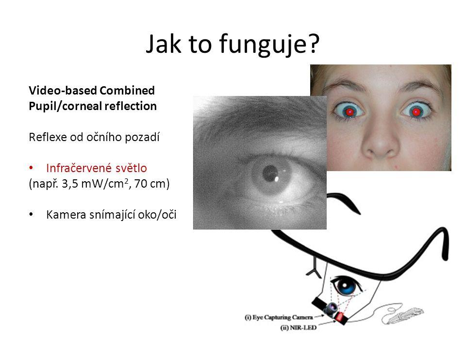 Jak to funguje? Video-based Combined Pupil/corneal reflection Reflexe od očního pozadí Infračervené světlo (např. 3,5 mW/cm 2, 70 cm) Kamera snímající