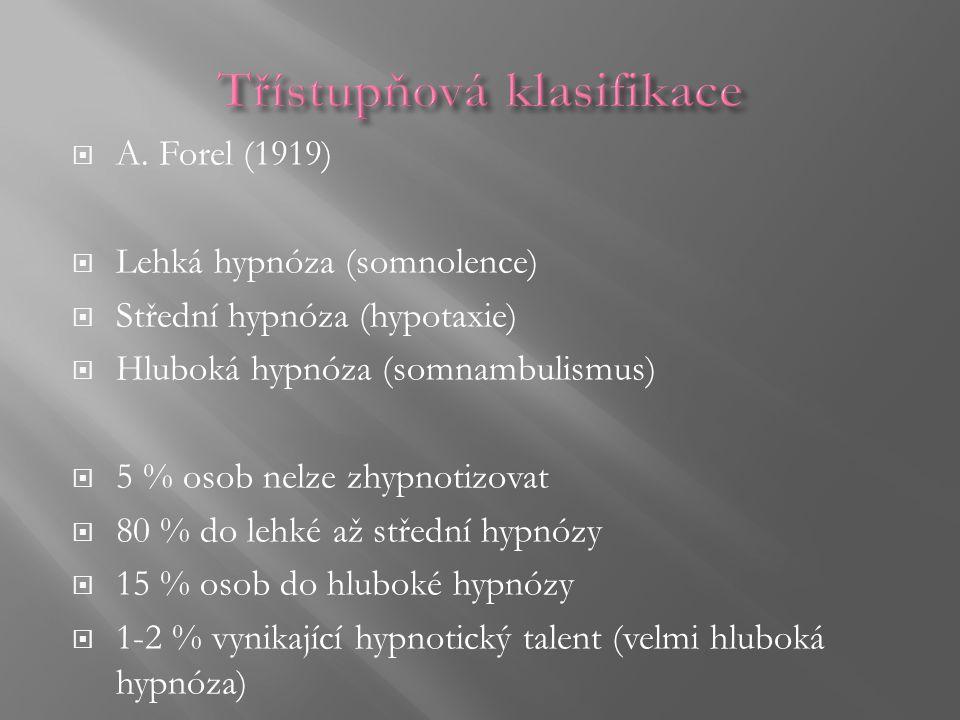  A. Forel (1919)  Lehká hypnóza (somnolence)  Střední hypnóza (hypotaxie)  Hluboká hypnóza (somnambulismus)  5 % osob nelze zhypnotizovat  80 %