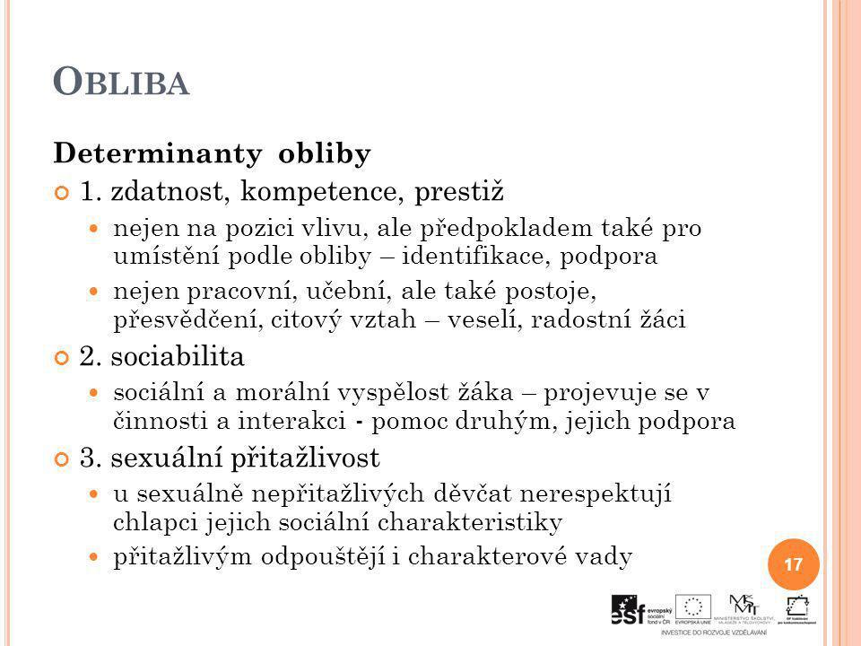O BLIBA Determinanty obliby 1. zdatnost, kompetence, prestiž nejen na pozici vlivu, ale předpokladem také pro umístění podle obliby – identifikace, po