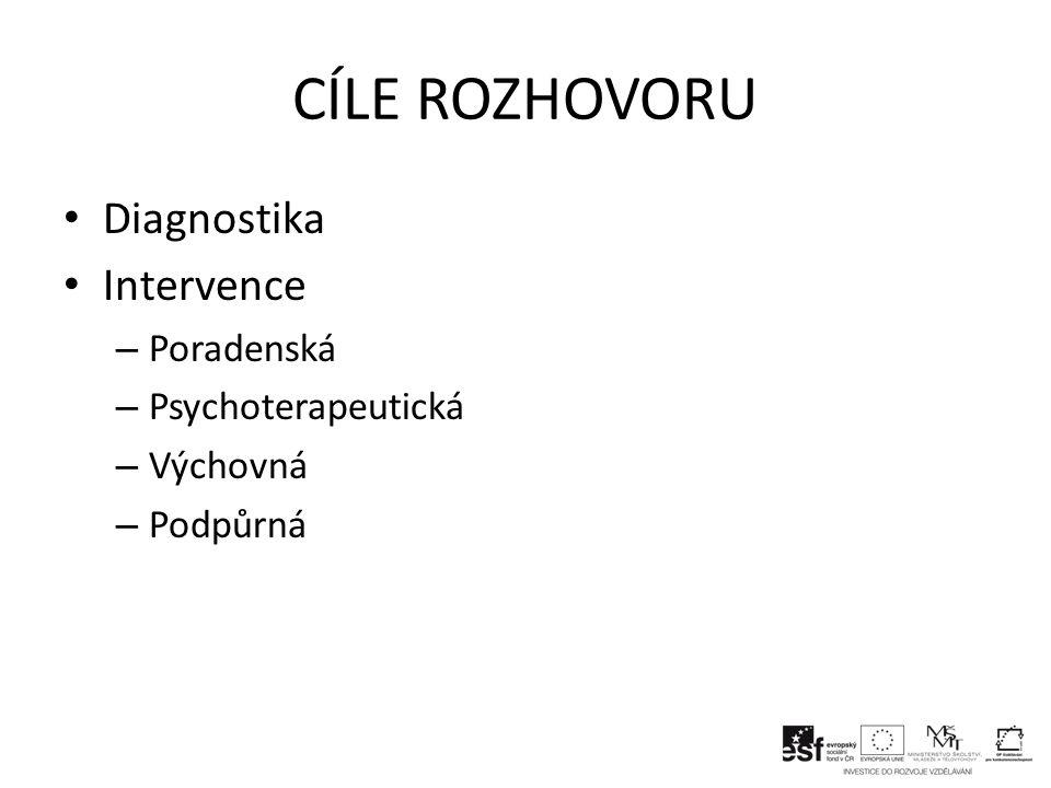 CÍLE ROZHOVORU Diagnostika Intervence – Poradenská – Psychoterapeutická – Výchovná – Podpůrná
