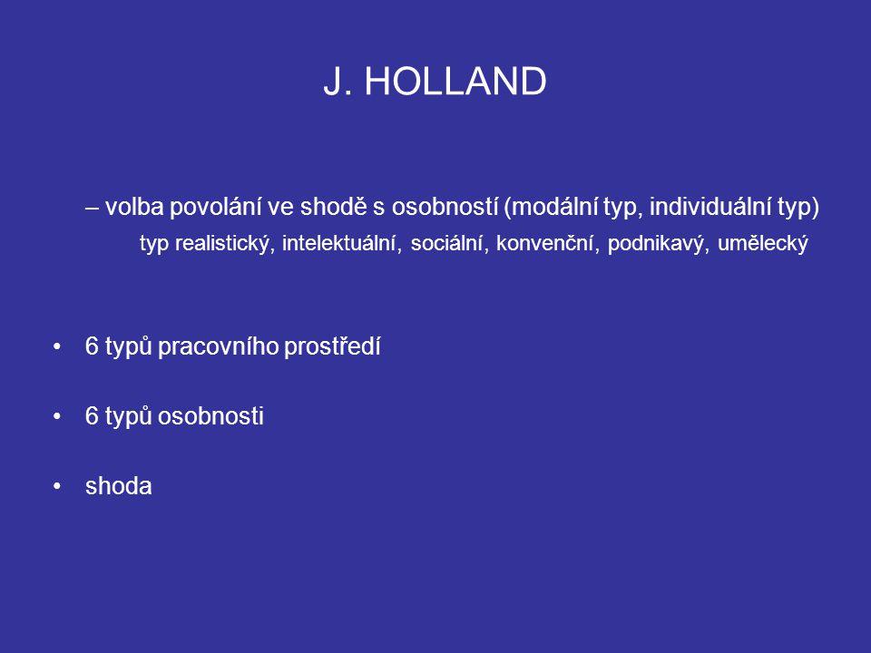 J. HOLLAND – volba povolání ve shodě s osobností (modální typ, individuální typ) typ realistický, intelektuální, sociální, konvenční, podnikavý, uměle